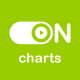 Listen to  ON Charts free radio online